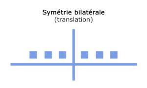 symmetry_latérale